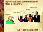 importance de la communication place des achats