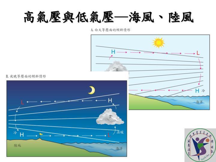 高氣壓與低氣壓─海風、陸風