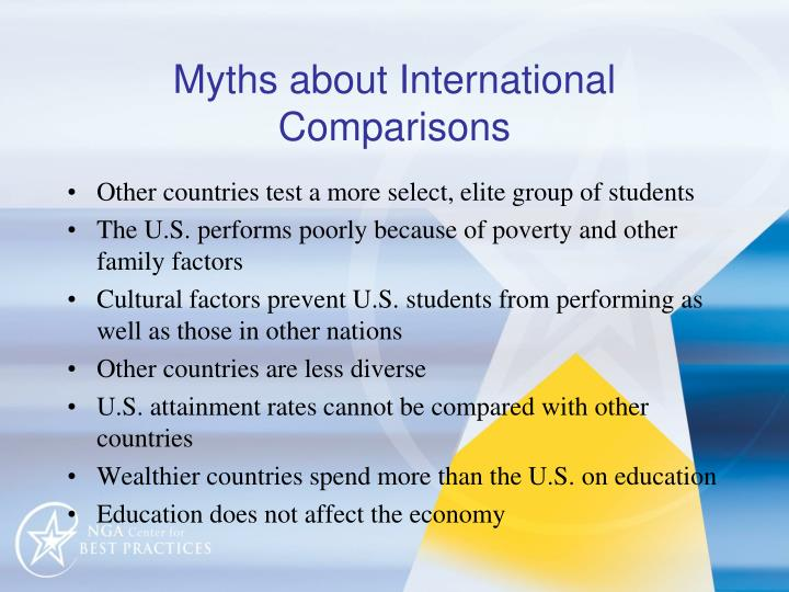 Myths about International Comparisons