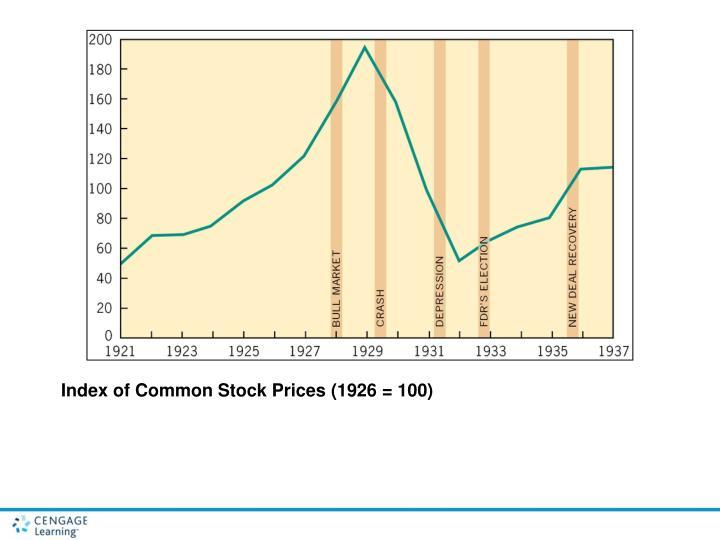 Index of Common Stock Prices (1926 = 100)
