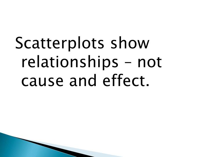 Scatterplots show relationships – not cause and effect.