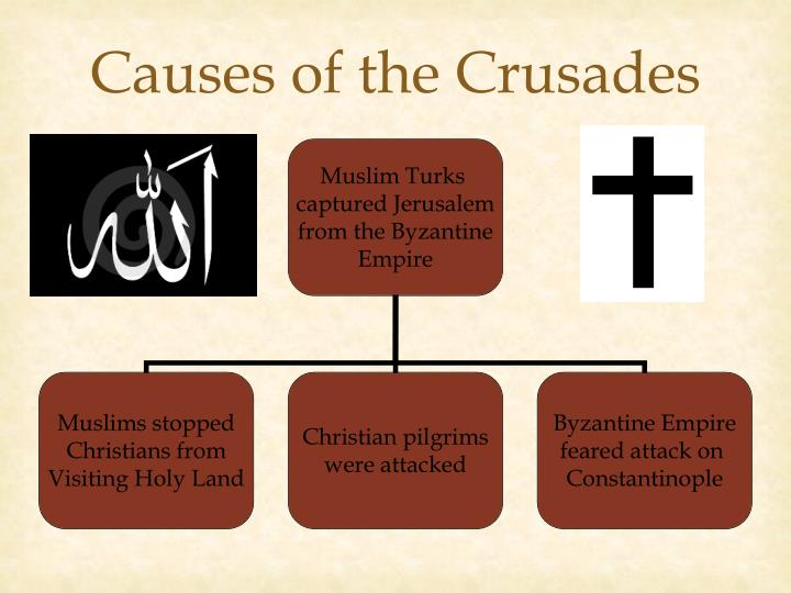 Causes of the Crusades