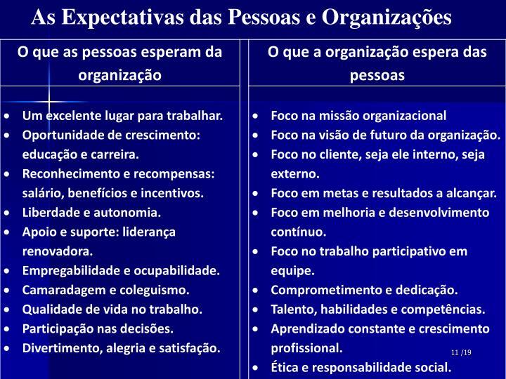 As Expectativas das Pessoas e Organizações