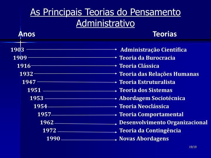 As Principais Teorias do Pensamento Administrativo