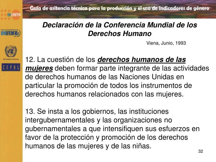 Declaración de la Conferencia Mundial de los Derechos Humano