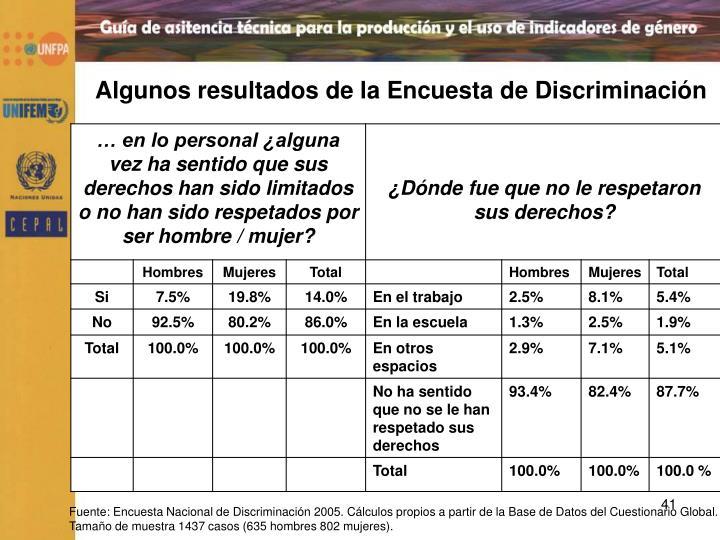 Algunos resultados de la Encuesta de Discriminación