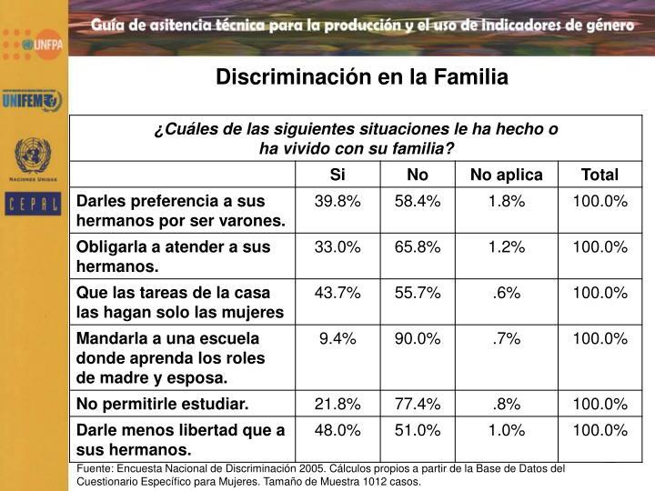 Discriminación en la Familia