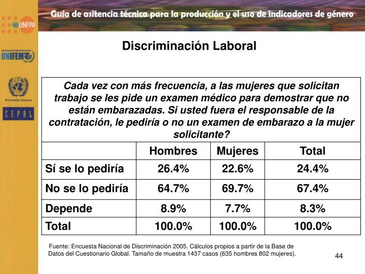 Discriminación Laboral
