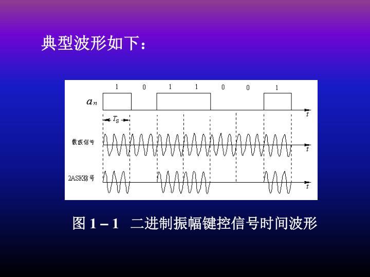 典型波形如下: