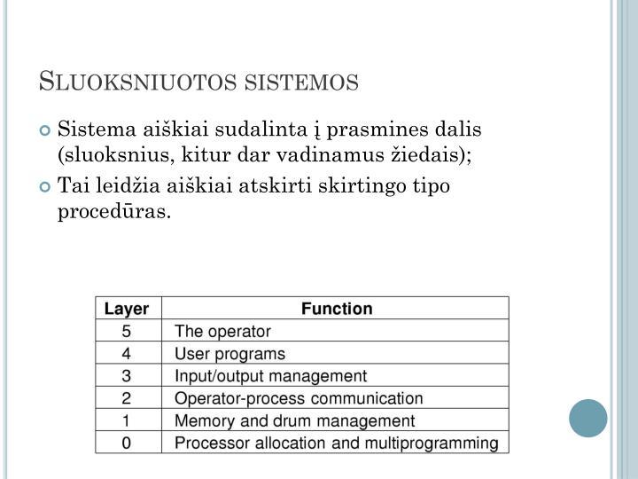 Sluoksniuotos sistemos