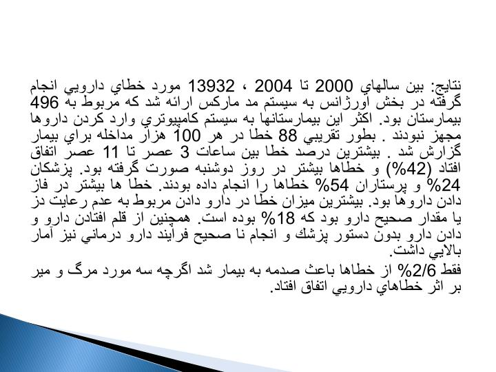 :   2000  2004  13932                  496  .            .   88    100       .      3   11    (42%)         .  24%   54%     .        .
