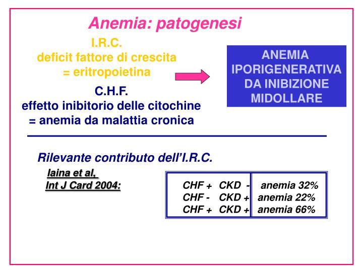 Anemia: patogenesi