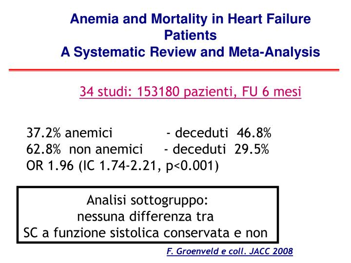 Anemia and Mortality in Heart Failure Patients