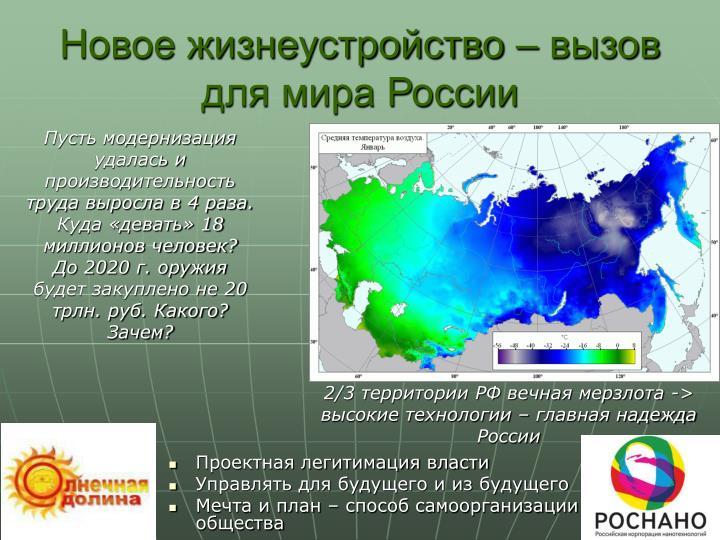 Новое жизнеустройство – вызов для мира России