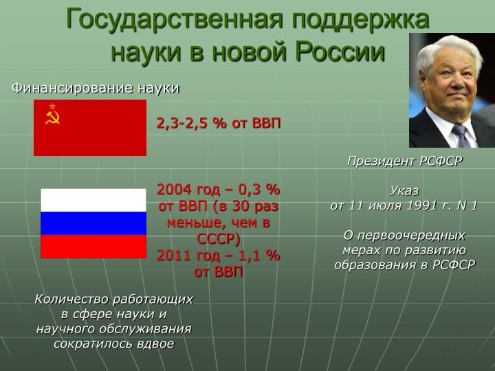Государственная поддержка науки в новой России