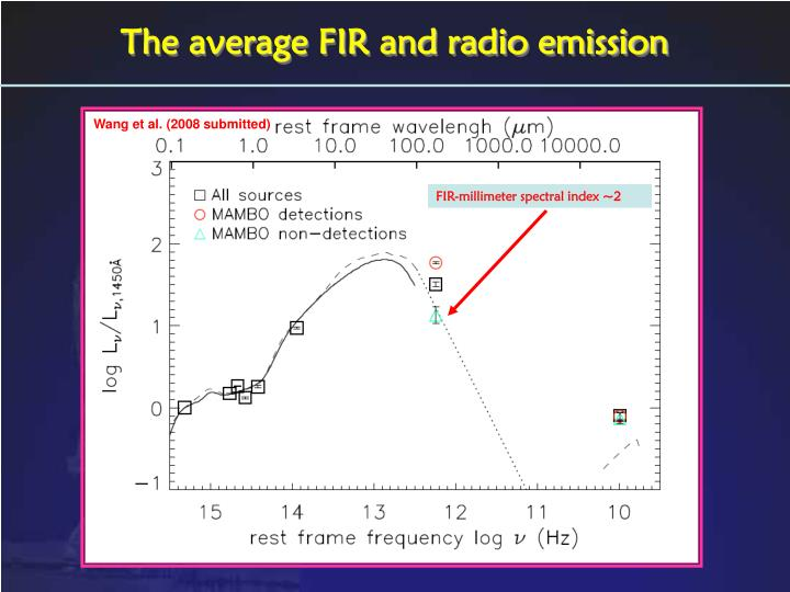 The average FIR and radio emission