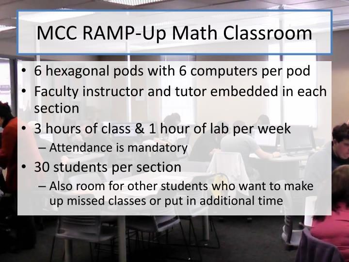 MCC RAMP-Up Math Classroom