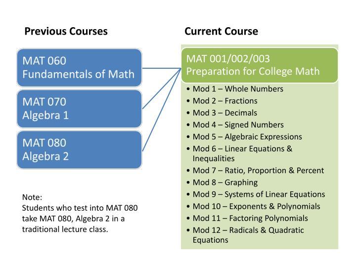 Previous Courses