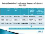 rebates clawback 2012 2014