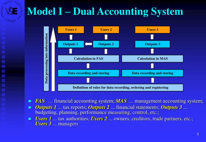 Model I – Dual Accounting System