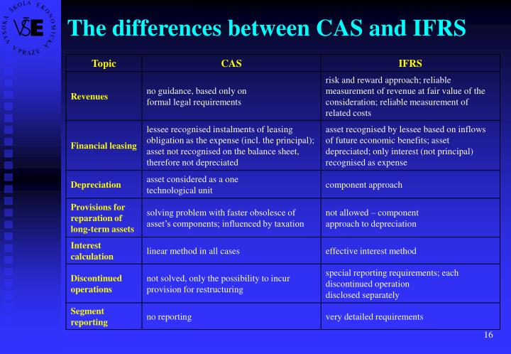 The differences between CAS and IFRS