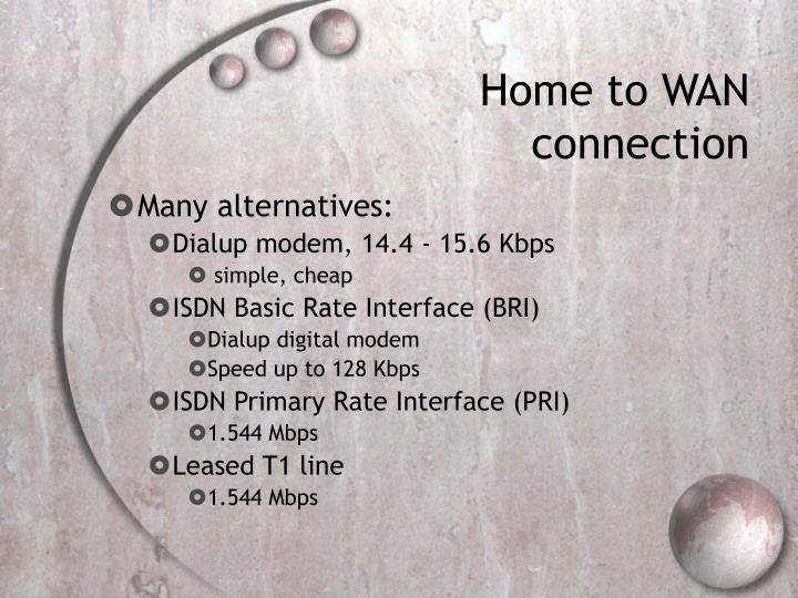 Home to WAN connection