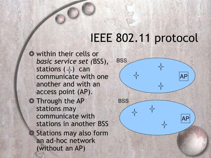 IEEE 802.11 protocol
