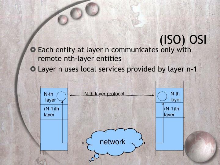 (ISO) OSI