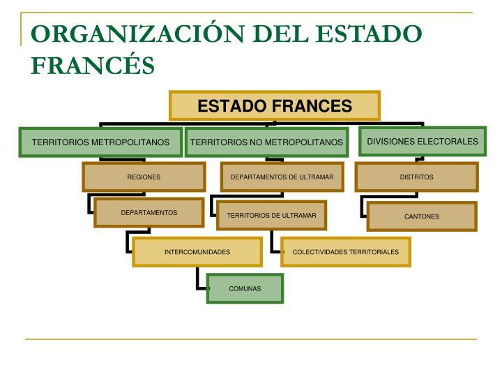 ORGANIZACIÓN DEL ESTADO FRANCÉS