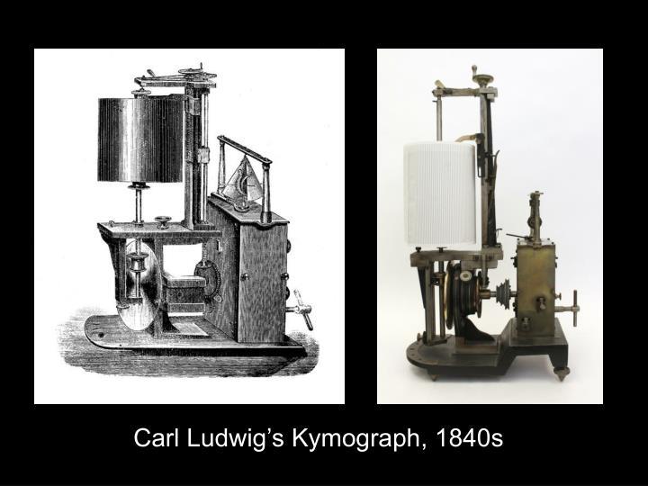 Carl Ludwig's Kymograph, 1840s