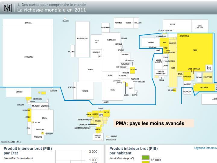 PMA: pays les moins avancés