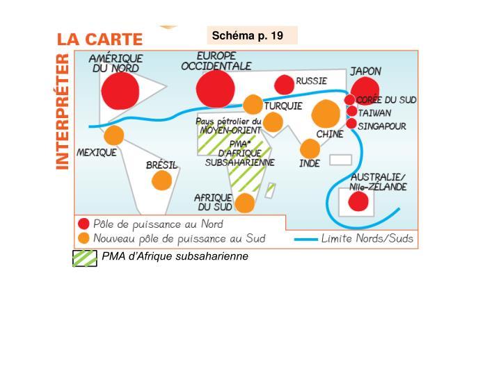 Schéma p. 19