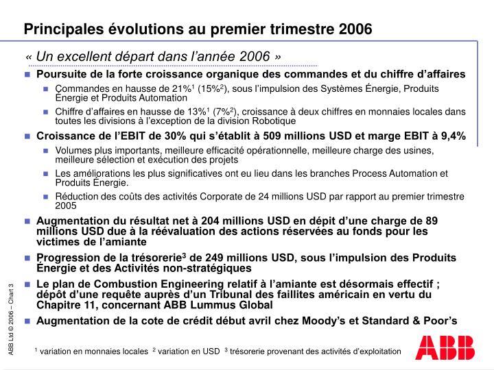 Principales évolutions au premier trimestre 2006