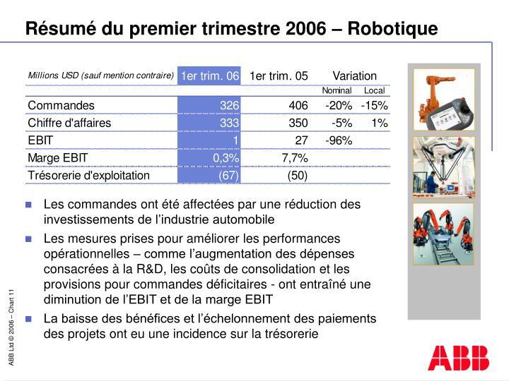 Résumé du premier trimestre 2006 – Robotique