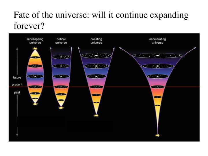 Fate of the universe: will it continue expanding forever?