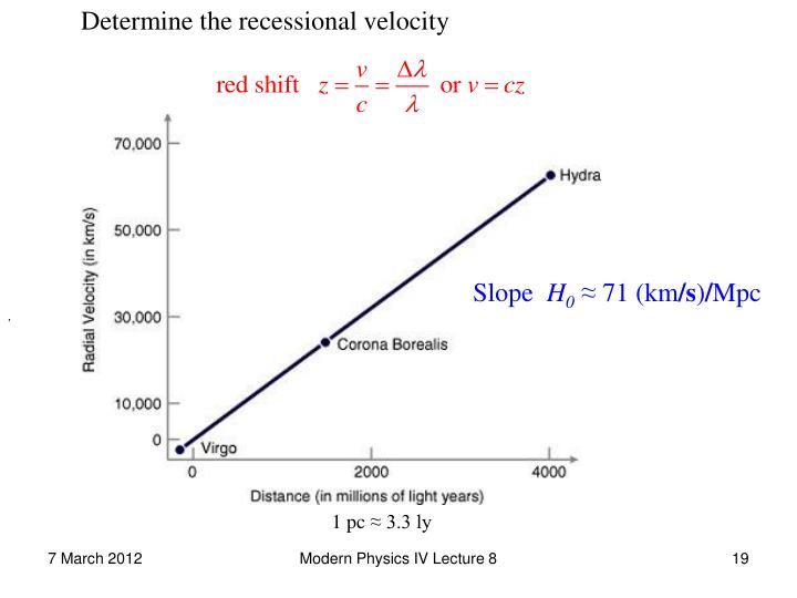 Determine the recessional velocity