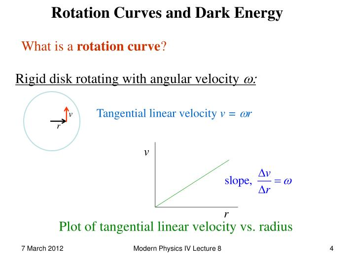 Rotation Curves and Dark Energy
