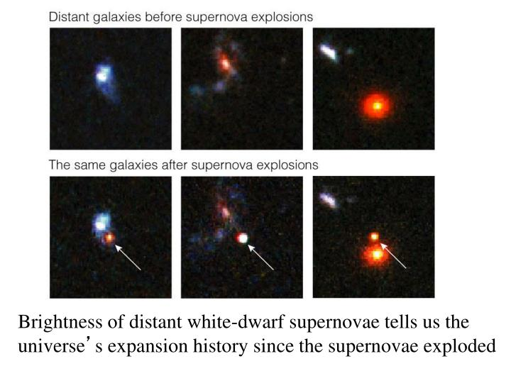 Brightness of distant white-dwarf supernovae tells us the universe