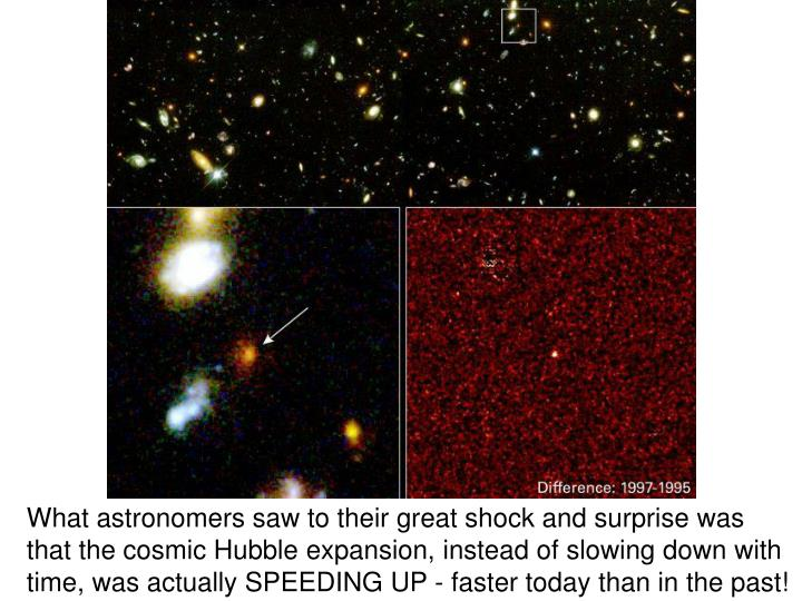 What astronomers saw to their great shock and surprise was that the cosmic Hubble expansion, instead of slowing down with time, was actually SPEEDING UP - faster today than in the past!
