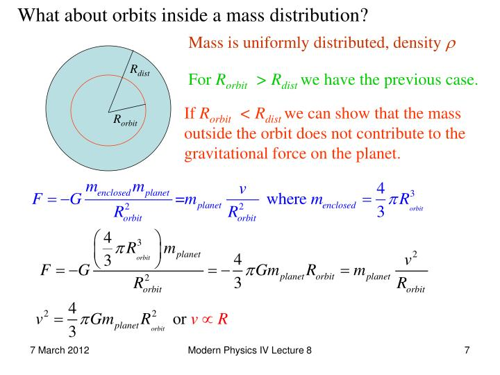 What about orbits inside a mass distribution?