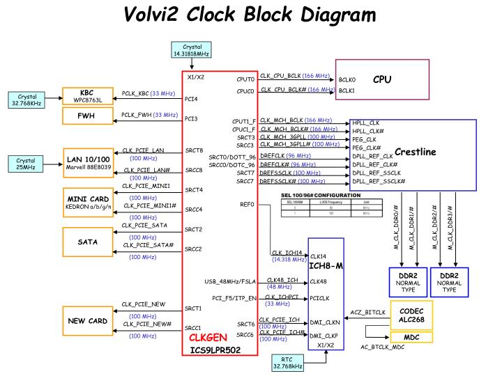 2011 ford f350 fuse panel diagram powerpoint block diagram powerpoint