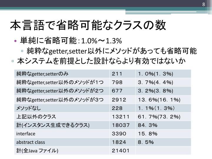 本言語で省略可能なクラスの数