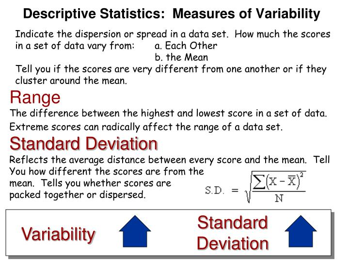 Descriptive Statistics:  Measures of Variability