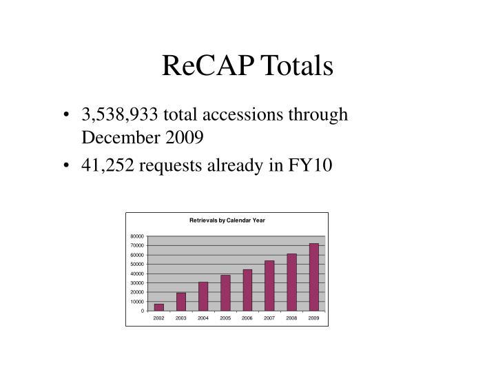 ReCAP Totals