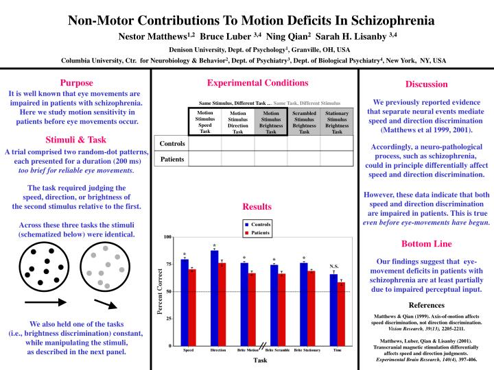 Non-Motor Contributions To Motion Deficits In Schizophrenia
