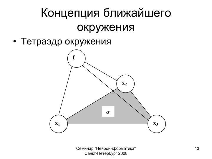 Концепция ближайшего окружения