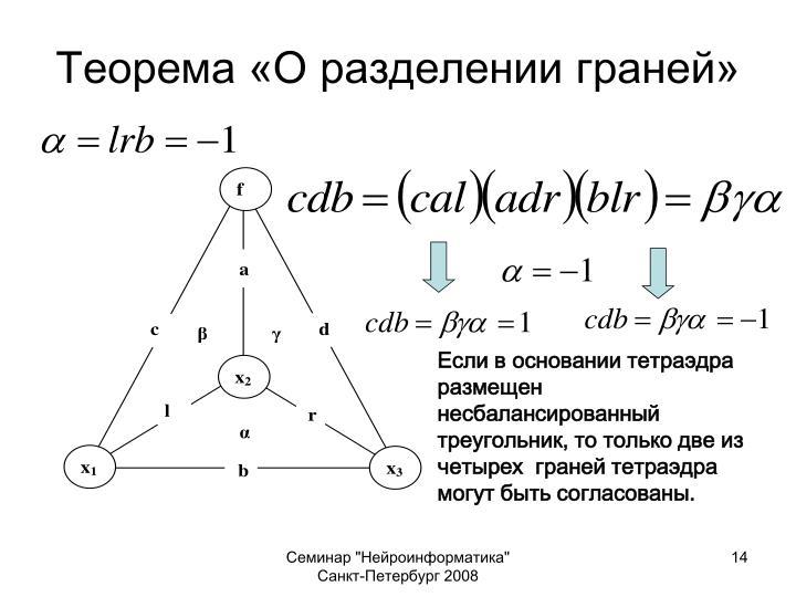 Теорема «О разделении граней»