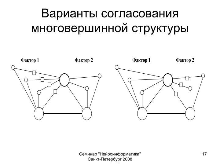 Варианты согласования многовершинной структуры