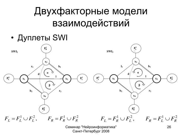 Двухфакторные модели взаимодействий