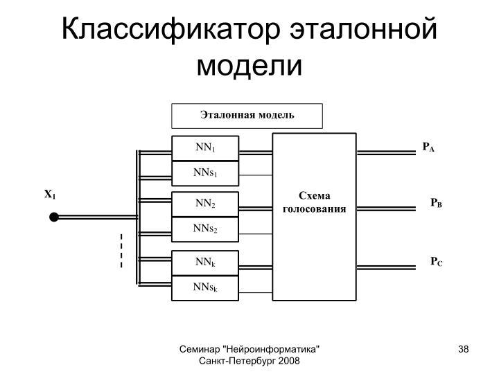Классификатор эталонной модели